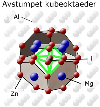 Smallest building block of atoms arranged in relation to a truncated cube octahedron on the atomic lattice of aluminium.
