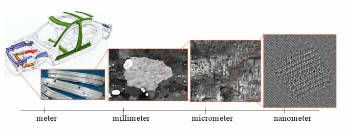 Små molekylære strukturer i aluminiumslegeringer avgjør styrken på materialet. Lengst til høyre ser du tverrsnittet av én enkelt utfelling. (Foto: (Illustrasjon: NTNU))