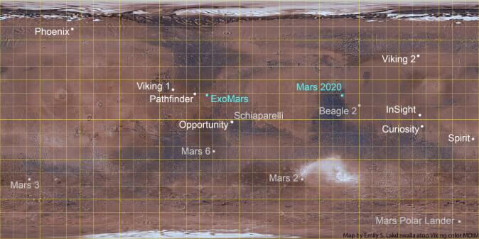 Kartet fra 2018 viser de stedene man regner med at Mars-landingene har funnet sted. Det er slett ikke alle som har vært like vellykket, og flere roboter har rett og slett forsvunnet for romforskerne. De er grå. Eksempler er de første russiske landerne og roverne (Mars 2 og Mars 3) samt ESAs Schiaparelli-lader. De blå representerer framtidige landinger, men mangler Perseverance.