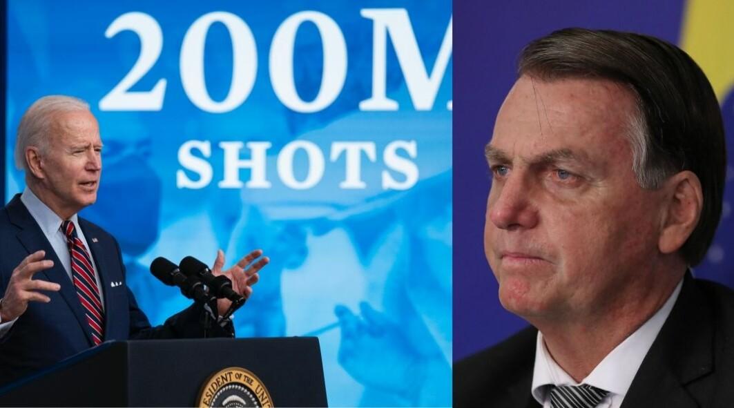 USAs president Joe Biden får nå støtte fra nesten tre av fire amerikanere for sin koronapolitikk. I Brasil er oppslutningen om president Jair Bolsonaro rekordlav.