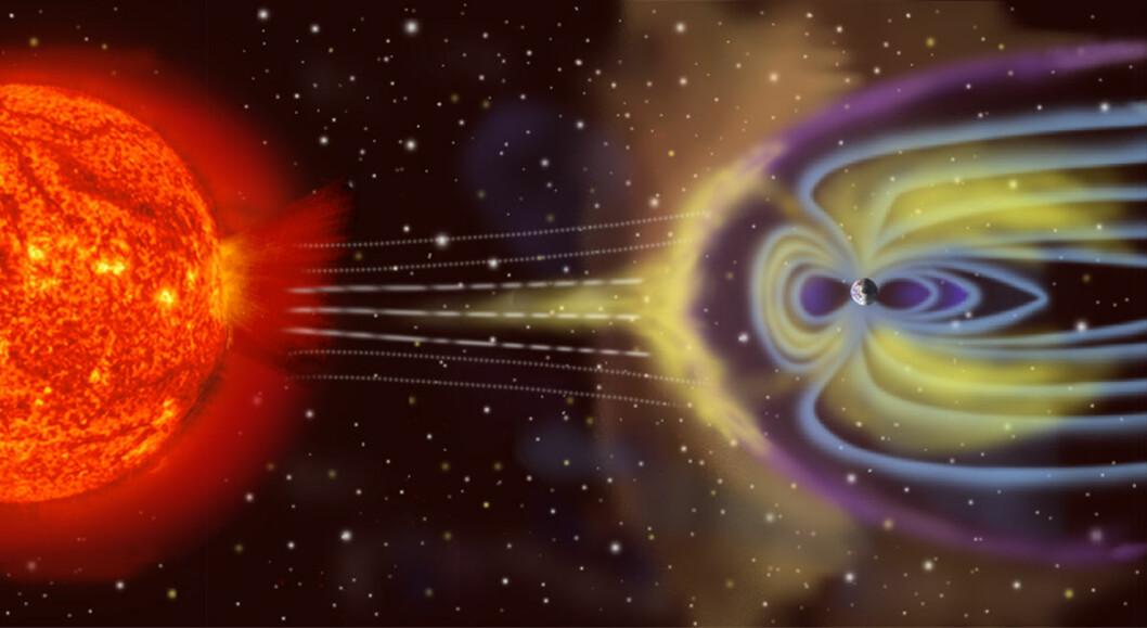Illustrasjonen viser hvordan partikler (i gult) sendes ut fra sola, og sniker seg inn der jordas magnetfelt er svakest, ved polene. Land langt nord og sør, som Norge, er derfor mest utsatt for skadelige konsekvenser fra solstormer. (Foto: (Illustrasjon: NASA))