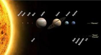 Solsystemet, med planeter og dvergplaneter, inneholder trolig en langt større samling med objekter som vi ennå ikke har sett. (Illustrasjon: NASA)
