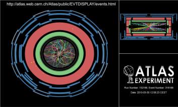Den første, historiske kollisjonen mellom protoner ved 7 teraelektronvolt (TeV), registrert av ATLAS-detektoren i CERN. (Foto: CERN)