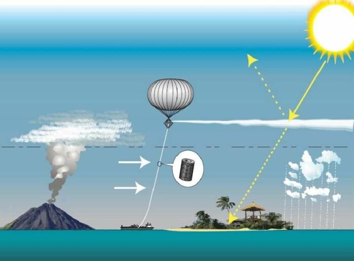 Et av forslagene går ut på spre sulfat-aerosoler i stratosfæren ved hjelp av en ballong.