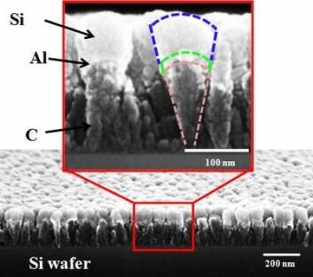 Utsnitt av nanoscoops (Foto: Rensselaer Polytechnic Institute)
