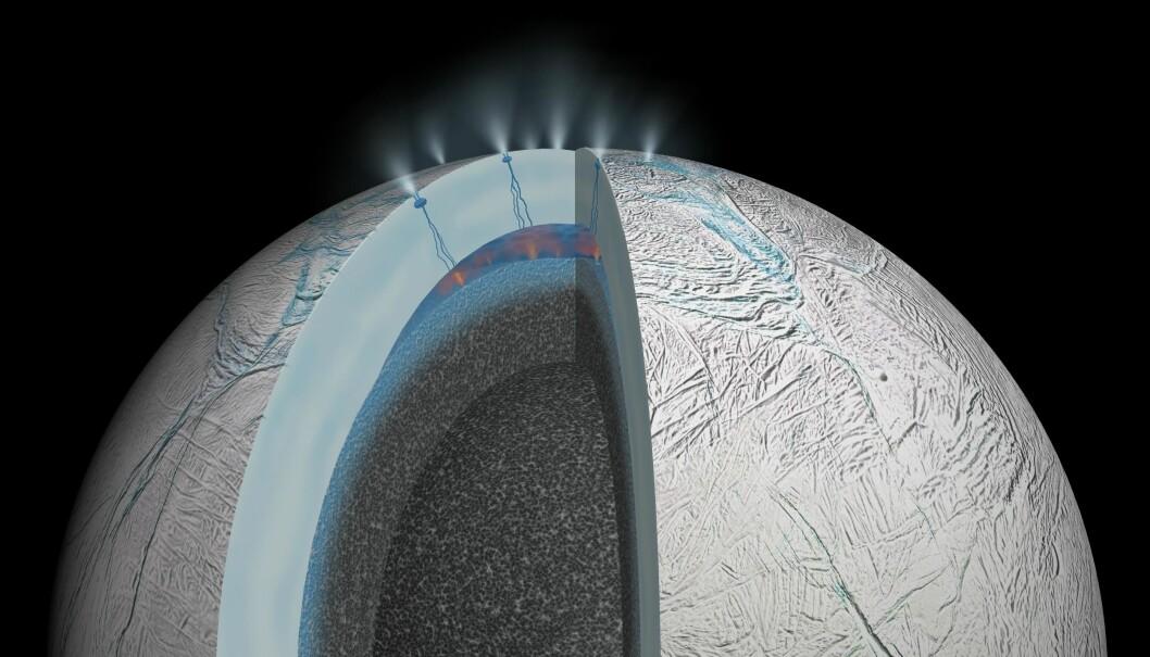 Hvis det var vulkansk aktivitet på sjøen, hvordan ville interiøret i Enceladus se ut?