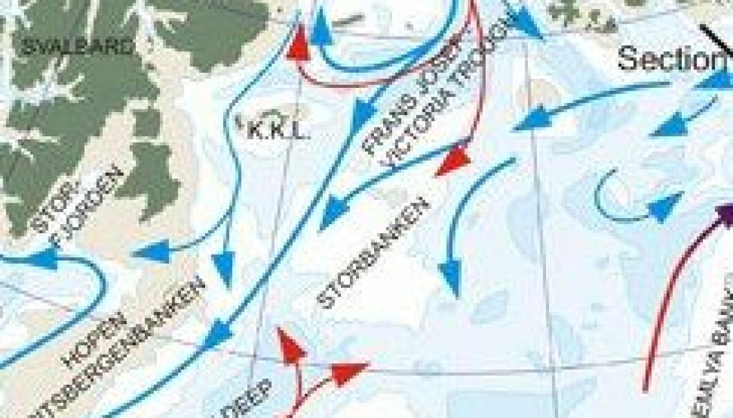 Den svarte streken mellom Frans Josef Land og Novaja Selja viser hvor strømriggene var satt ut. De røde og blå pilene viser varme og kalde havstrømmer. (Kart: Gammelsrød og Cleveland)