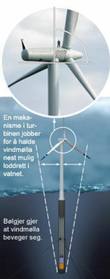 """""""Grafikk: Mads Nordtvedt. Foto: Hydro/Statkraft"""""""
