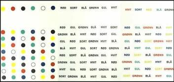 Metoden som ble brukt er Stroop-paradigmet (Hughdal-versjonen) som er en vanlig nevropsykologisk test. Den første testen (t.v.) går ut på å uttale hvilken farge en ser i en gitt rekkefølge. Den neste testen går ut på å lese høyt hvilken farge som er skrevet. Det er denne testen som de fleste opplever som lettest, siden en er mer vant til å lese enn å uttale farger etter hverandre. Den tredje, som utfordrer faste tankemønstre mest, går ut på å si hvilken farge som hvert ord har. Jo kortere tid en bruker, jo bedre. (Foto: Kim E. Andreasen)