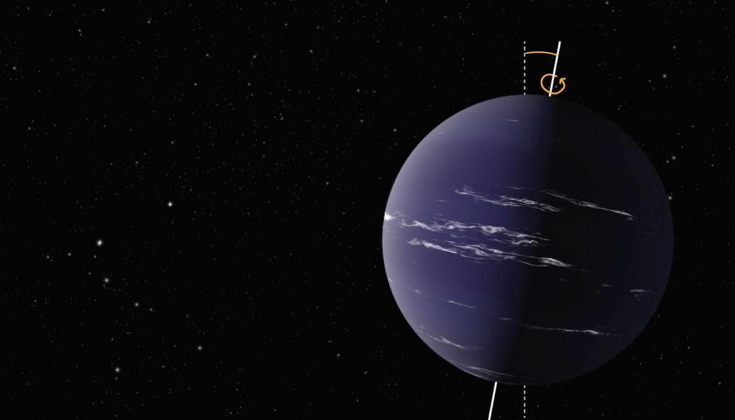 Den aksen som planeten roterer rundt, står sjelden i rett vinkel på banen som planeten går rundt stjernen sin i. Slik ser Nasa for seg en eksoplanet med en viss aksehelning. Den heltrukne linjen går mellom nordpolen og sydpolen på planeten og er den som den roterer rundt, mens den stiplede linjen er i rett vinkel på banen den går i. Click to add image caption