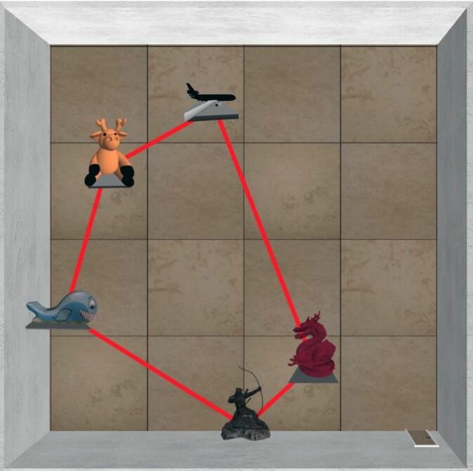 Unike objekter var plassert ut i de virtuelle rommene, og deltakerne ble testet på hvor godt de husket objektene og hvor de var plassert.