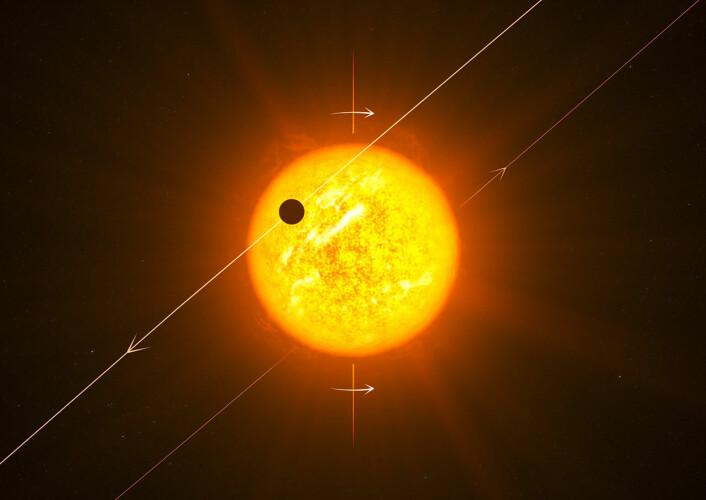 En av de nyoppdagede eksoplanetene, WASP-8b, kretser om stjernen i motsatt retning av stjernens rotasjonsretning – som det fremgår av denne tegningen. (Illustrasjon: ESO/L. Calçada)