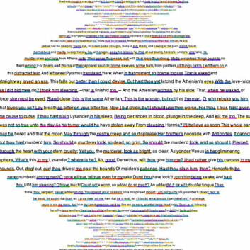 Ett av vinduene i TextViewer. Teksten som programmet vil framheve, utvider seg. (Figur: Michael Correll)