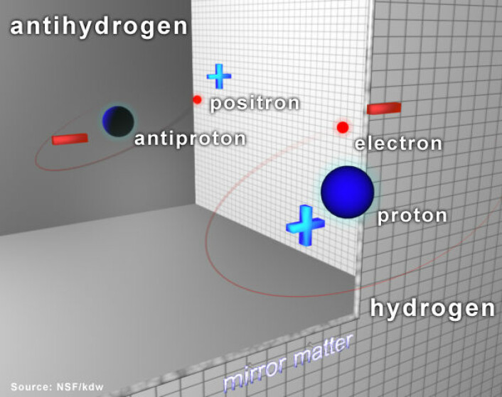 Anti-hydrogen (Figur: National Science Foundation)