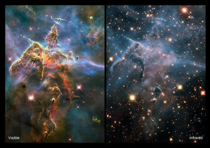 En stjernetåke sett i bølgelengder av synlig lys (til venstre) og infrarødt lys (til høyre). Hubble har mulighet for å ta bilder i infrarødt, men James Webb er optimistert for det og er 100 ganger kraftigere.