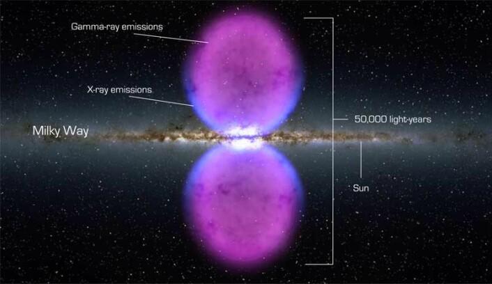 Disse to enorme boblene av gammastråling ble oppdaget av Fermi-romteleskopet i november 2010. De kan blant annet skyldes elektron-positronpar som dannen i enorme svarte hull og så utsletter hverandre. (Illustrasjon: NASA)