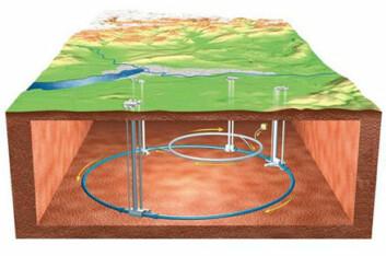 """""""Slik ser det underjordiske akseleratoranleggetved CERNut. Den største ringen er den 27kilometer lange Large Hadron Collider (Illustrasjon: CERN)"""""""