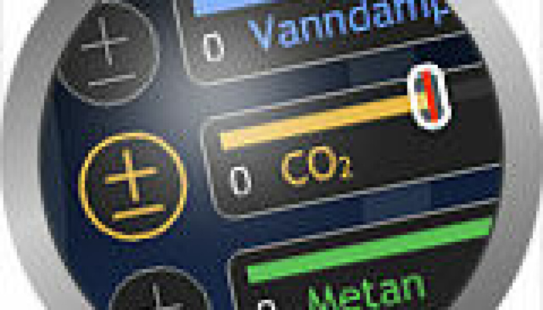 Multimedia om drivhuseffekten