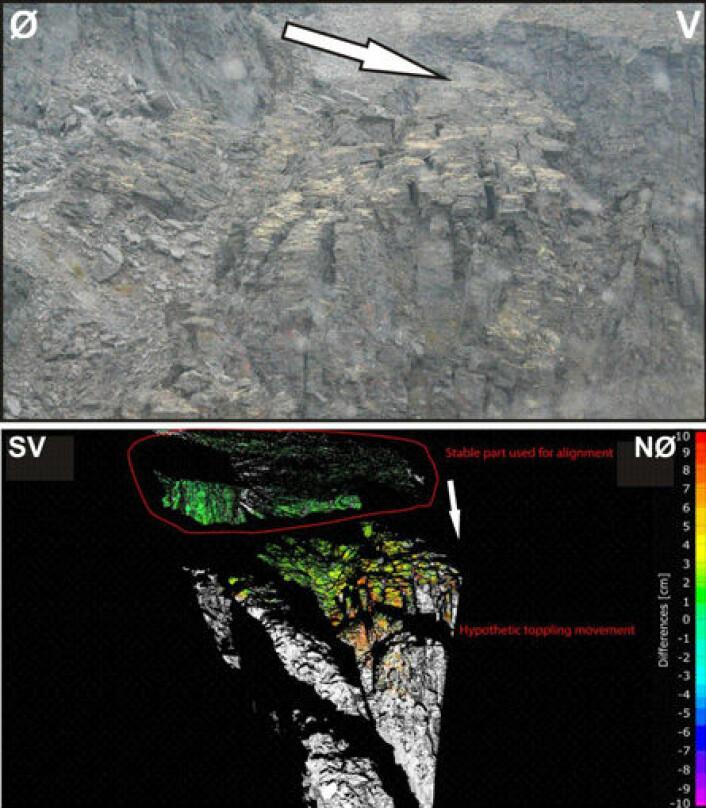 I sommer vil området Kåfjord Sør bli skannet med Lidar-teknologi for tredje gang. Da vil forskerne finne ut hvor mye det oppsprukne fjellområdet beveger seg. Resultatene fra 2008 og 2009 antyder at området i framkant beveger seg med så mye som 10 cm i året.