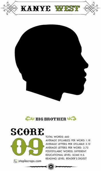 Arkivet kommer til å inneholde opptellinger i massevis av berømte raptekster av navn som 50 Cent, Pharrell og Rakim. (Illustrasjon: Tahir Hemphill)