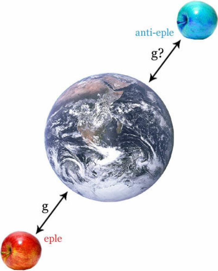 Antimaterie er speilbildet av vanlig materie og kan avsløre en hittil ukjent form for antityngdekraft (Illustrasjon: forskning.no)