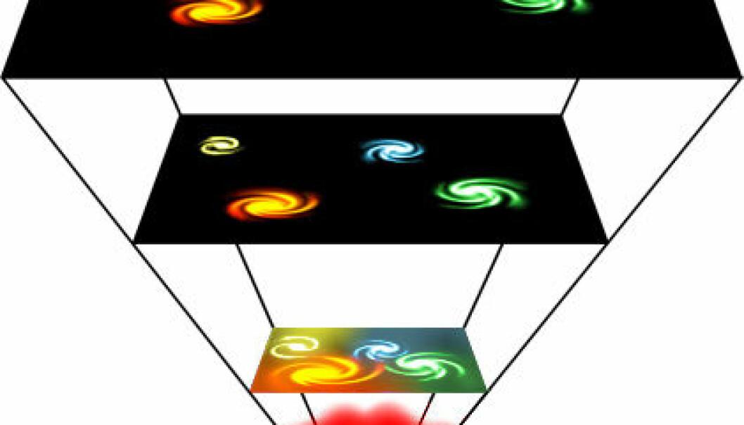 Big Bang bekreftes av nye målinger