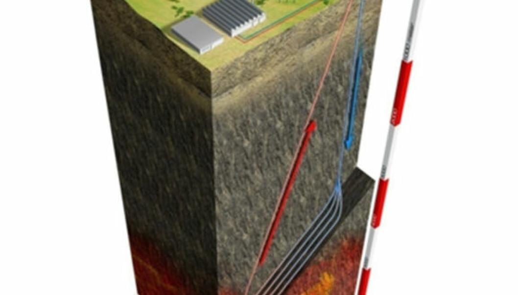 Det er utviklet planer om dyp geoenergi-system som inkluderer å bore hele 5500 meter ned i grunnen under Oslo og etablere et geoenergi-system bestående av mer enn 30 km med brønner. (Illustrasjon: Rock Energy AS)