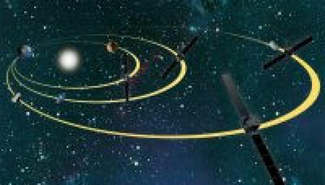 """""""Rosettas vei mot målet går via Jorda og Mars. (Illustrasjon: ESA)"""""""