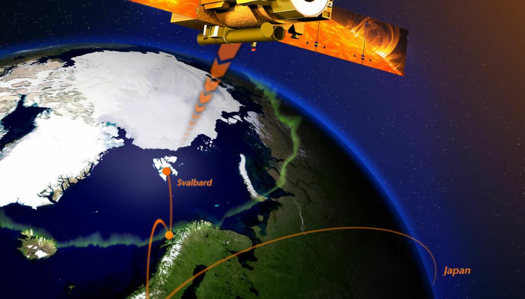"""""""Data fra Solar B skal lastes ned på Svalbard 15 ganger i døgnet. Den japanske romorganisasjonen JAXA står bak bygging, oppskyting og drift av Solar B-satelliten. Illustrasjon: Trond Abrahamsen, ARR."""""""