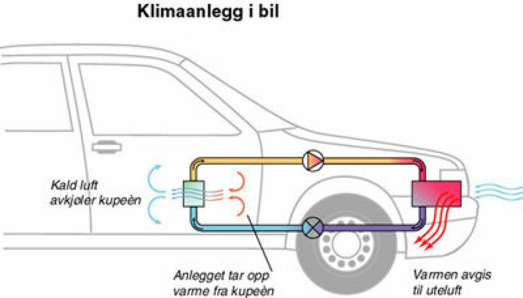 Glohet norsk kuldeteknikk