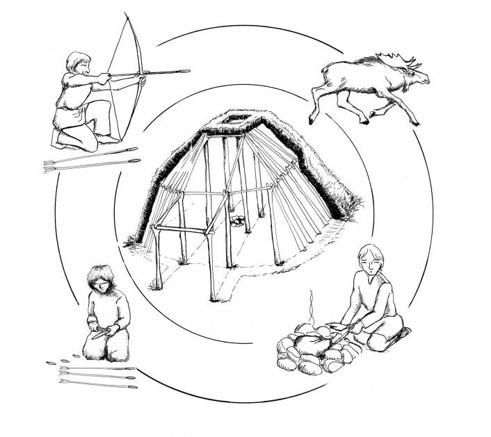 Nøstvetkulturen, Storviltjaktens kosmologiske system