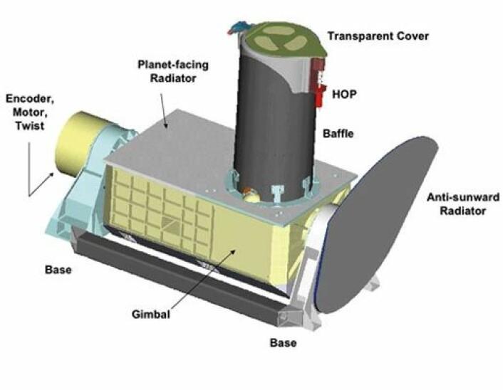 """""""Compact Reconnaissance Imaging Spectrometer for Mars (CRISM) kartlegger mineralforekomster på og under overflaten på den røde planeten. Data fra dette instrumentet viser at Mars tidligere hadde enorme vannmasser. Illustrasjon: NASA/JPL"""""""