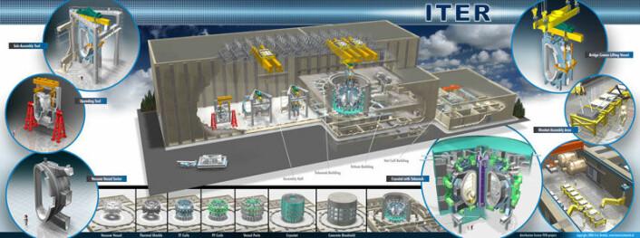 """""""ITER blir verdens største fusjonskraftverk, og skal vise verden at det er mulig å lage en kopi av solen på jorden. (Illustrasjon: ITER)"""""""