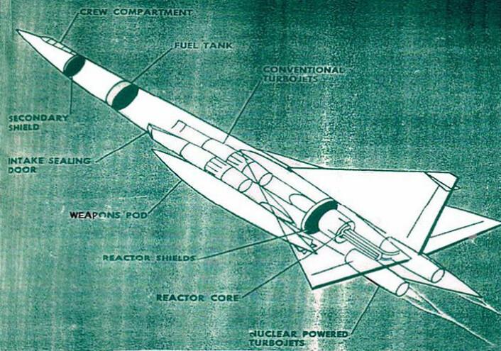 Prinsippskisse av atomdrevet bombefly. (Georgia Nuclear Aircraft Laboratory)