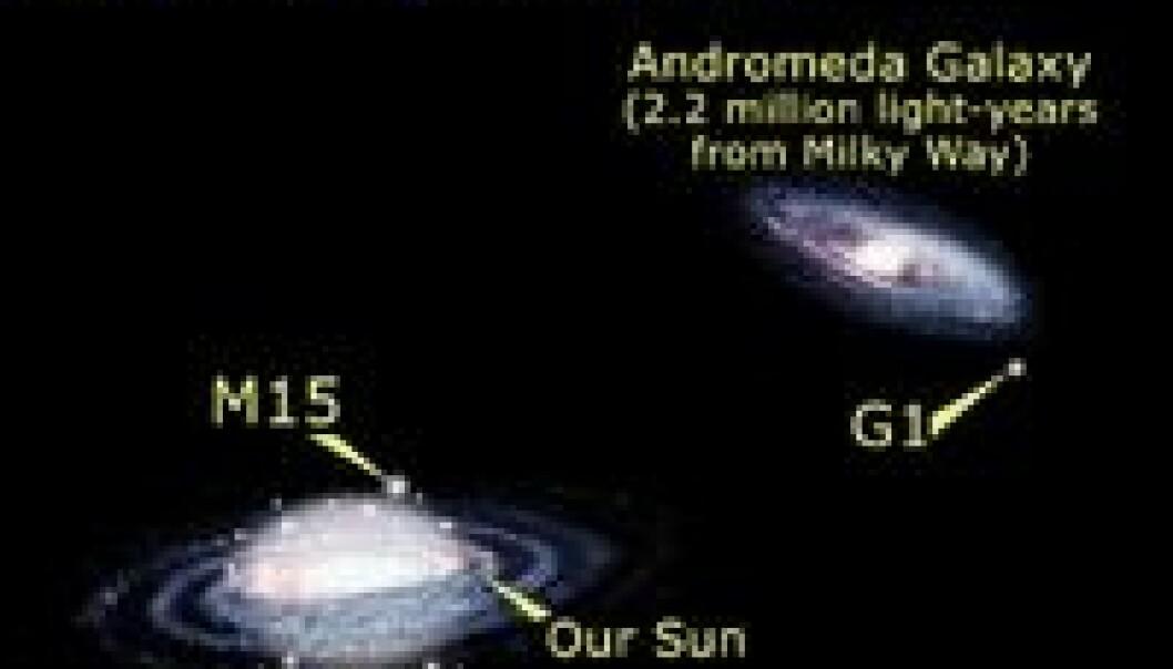 """""""I sentrum av disse kuleformede stjerneansamlingene er det funnet en ny type sorte hull. (Foto: STScI/NASA)"""""""