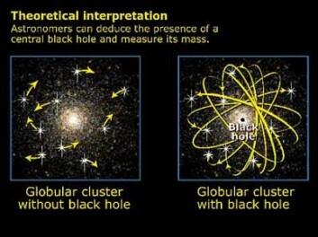 """""""Kulehopen G1 går i bane rundt Andromedagalaksen. Denne galaksen har flere hundre kulehoper, men også flere satellittgalakser (i likhet med Melkeveien som har De magellanske skyene). (Foto: Palomar Observatory Sky Survey)"""""""
