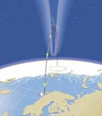 """""""Svalbard ligger like under det vi kan tenke oss som en trakt i magnetfeltet. Solpartiklene slipper direkte inn, og forskerne får muligheter til helt unike målinger. """""""