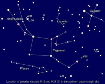 """""""Lys fra stjerner som nærmer seg blir sammentrykket og dermed blåere. Lys fra stjerner som fjerner seg blir strukket og dermed rødere. Denne såkalte dopplereffekten brukes for å måle hastighetene i galakser og stjernehoper. Effekten er lik den vi opplever når en ambulanse kjører forbi oss. Lyden får lavere tone blir når bilen har passert. (Illustrasjon: NASA/STScI)"""""""