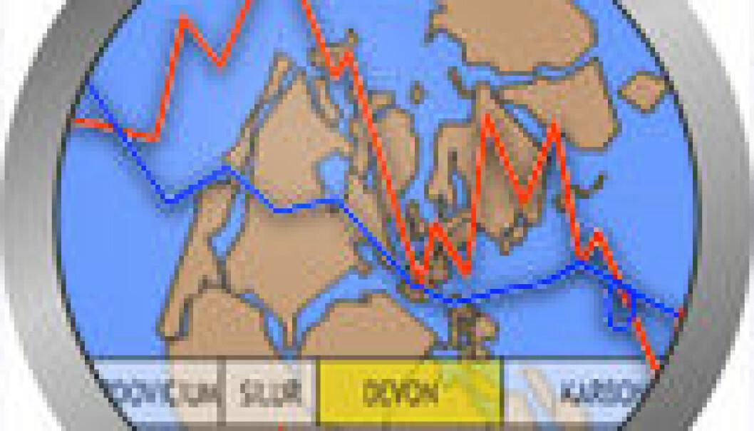 Multimedia om jordas klima