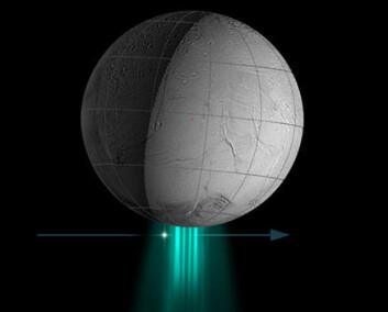 """""""Cassini målte sammensetningen av vannspruten nær Enceladus' sørpol. Det gjorde romsonden ved hjelp av lyset fra stjernen Zeta Orionis da den passerte bak vannspruten. Bildet er en illustrasjon."""""""
