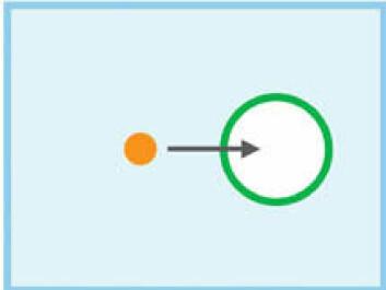"""""""Arvemateriale frå den personen ein ønskjer å klone, setjast inn i egget. Reproduktiv og terapeutisk kloning er like så langt i prosessen. Ved terapeutisk kloning klonast celler for å brukast til ein eller annan form for medisinsk behandling. Ved reproduktiv kloning blir egget (hypotetisk) sett inn i ei livmor for å vekse og bli eit menneske. Illustrasjon: Kirsten Falch Traasdahl"""""""