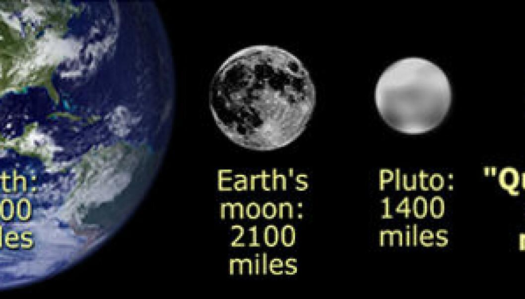"""""""Quaoar sammenlignet med noen andre objekter i solsystemet."""""""