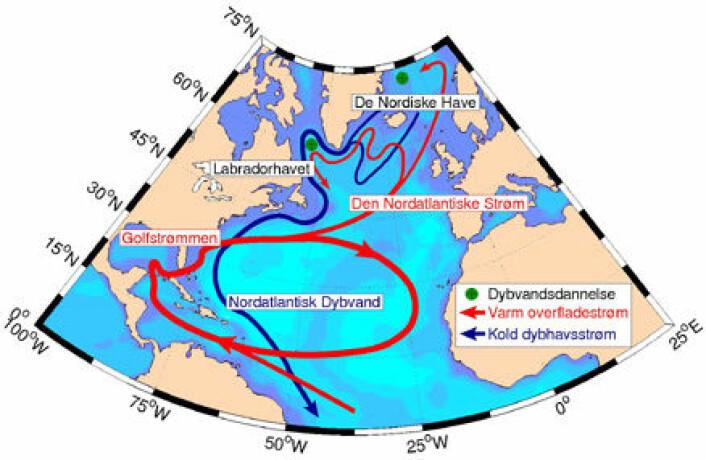"""""""(Illustrasjon: Steffen M. Olsen, Dansk Meteorologisk Institut)"""""""