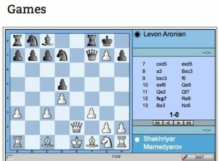 En meget optimistisk hvit bonde var framme på g7 allerede etter 12 trekk i oppgjøret mellom Mamedyarov og Aronian 23. mars. Bonden fikk stå der lenge, og mange trekk senere bidro den sterkt til at det neppe blir Aronian som får møte Magnus Carlsen i VM-match senere i år. (Foto: (FIDE, fra kandidatturneringen som pågår nå))