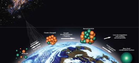 Kosmisk stråling kan påvirke skyer og klima – men ikke klimaendringene