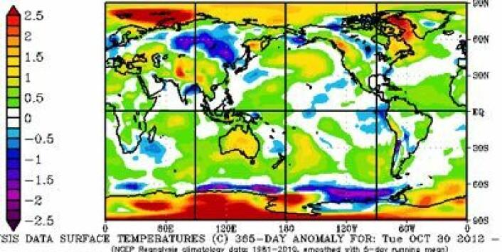 """Reanalyse av temperatur-avvik for de siste 365 døgn. Det er vel dette man kaller """"global oppvarming med polar forsterkning""""? (Foto: (NOAA))"""