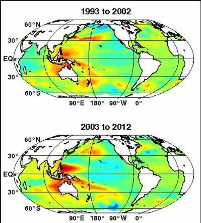 To tiår med radaraltimeter-måling av havnivået. (Rødt = økning, blått = reduksjon). (Foto: (CSIRO))