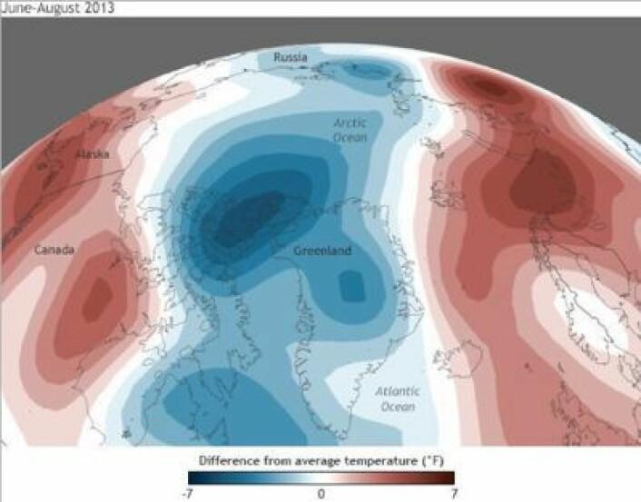 Sommertemperaturen (avvik fra normalen) i Arktis 2013. Det var kaldt vær i det indre av Arktis og på Grønland. (Foto: (NOAA))