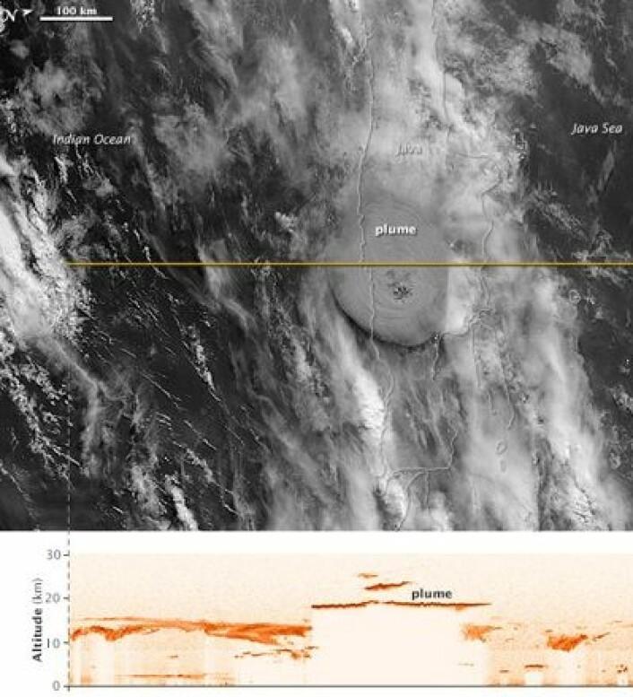 Vulkanutbruddet fra Kelut sett fra værsatellitt (øverst) og laser-satellitt (nederst). Den gule stripen i satellittbildet viser hvor lasersatellitten passerte. (Foto: (NASA))