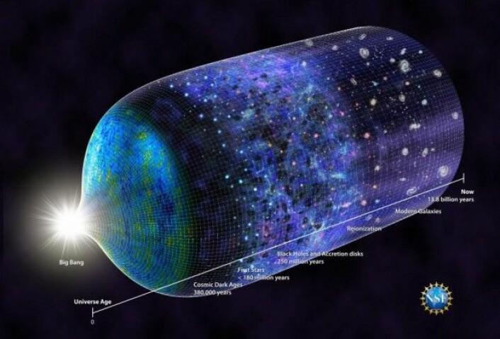 Astrofysikere og kosmologer har etter hvert god kontroll på universets historie. Nå vet de også at det var stjerner etter 180 millioner år. (Illustrasjon: N.R.Fuller/National Science Foundation)